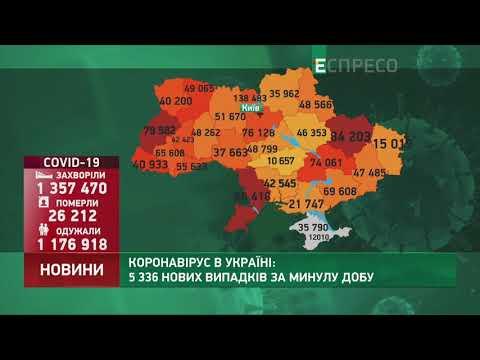 Коронавирус в Украине: статистика за 2 марта