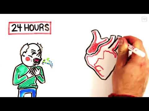 Что происходит, когда бросаешь курить