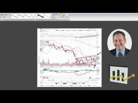 Micron: Explosive Options Stock Chart Analysis (NYSE: MU)