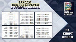 Футбол. Лига Наций УЕФА. Результаты. Таблицы. Расписание. 15 игровой день.