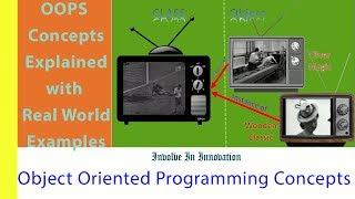Object Oriented Programming Concepts With Real World Example