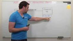 Address Resolution Protocol (ARP) Explained