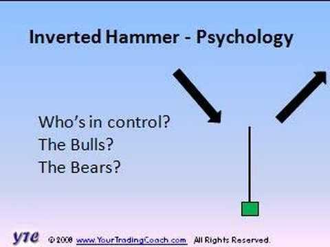Permalink to Upside Down Hammer Chart Pattern