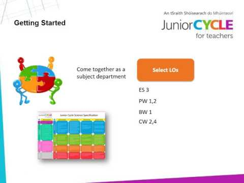 Science | Planning - First Year | Junior Cycle for Teachers