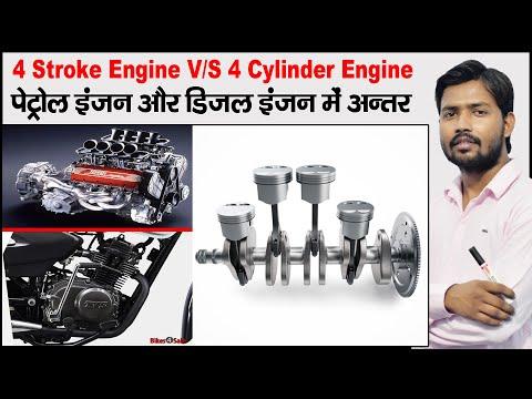 Four Stroke Engine | Petrol vs Diesel Engine | Turbocharger | Cylinder And Piston | CC of Engine