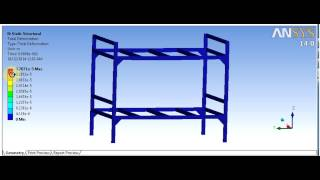 Ansys/ Bunk Bed Analysis