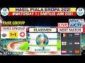 Hasil Piala Eropa 2021 Tadi Malam   Wales vs Swiss   Klasemen Euro 2021   Jadwal Live Rcti