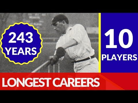 Cricket's Longest Careers
