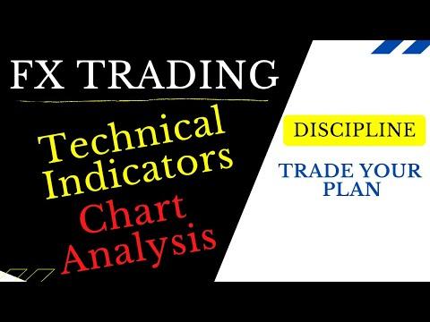 Studying Daily Candlesticks Open and Close levels - YouTube
