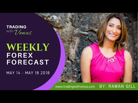 Weekly Forex Forecast:   May 14 - 18 2018