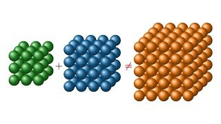 Zahlentheorie, berühmte Probleme