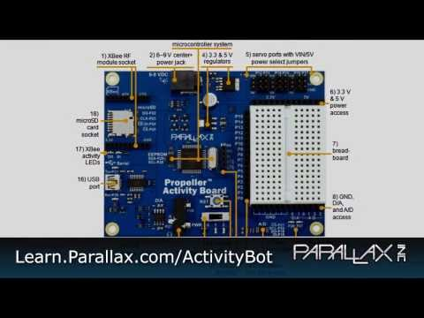 Intro to the multicore ActivityBot from Parallax Inc.