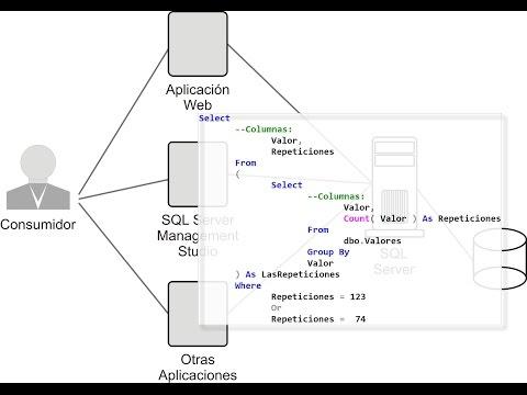 Instalar SQL Server Express 2014 y SQL Server Management Studio