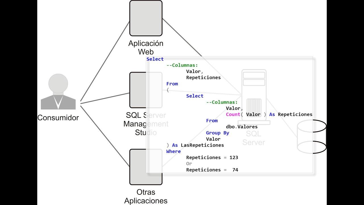 Instalar SQL Server Express 2014 y SQL Server Management
