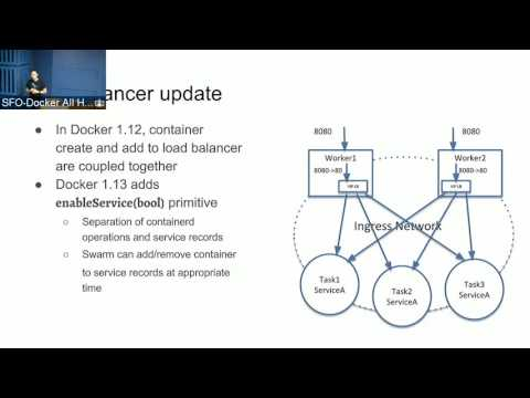 Docker Meetup #50, Video 1 of 2: Swarm Mode and Healthchecks to Deploy Applications Without Loss