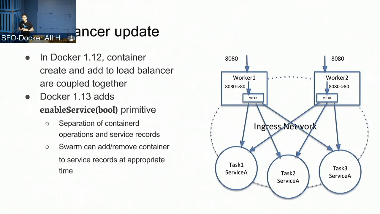 Mesos and Docker Swarm Race to Improve 'Health Checks' - The New Stack
