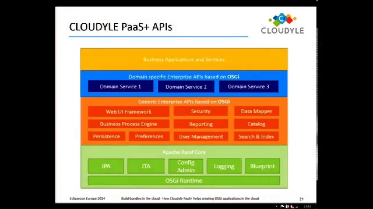 Build bundles in the cloud how cloudyle paas helps creating osgi build bundles in the cloud how cloudyle paas helps creating osgi applications in the cloud malvernweather Images