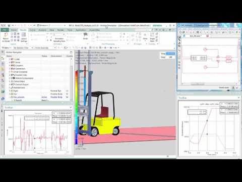 Simcenter 3D - Leveraging co-simulation between 1D and 3D methods