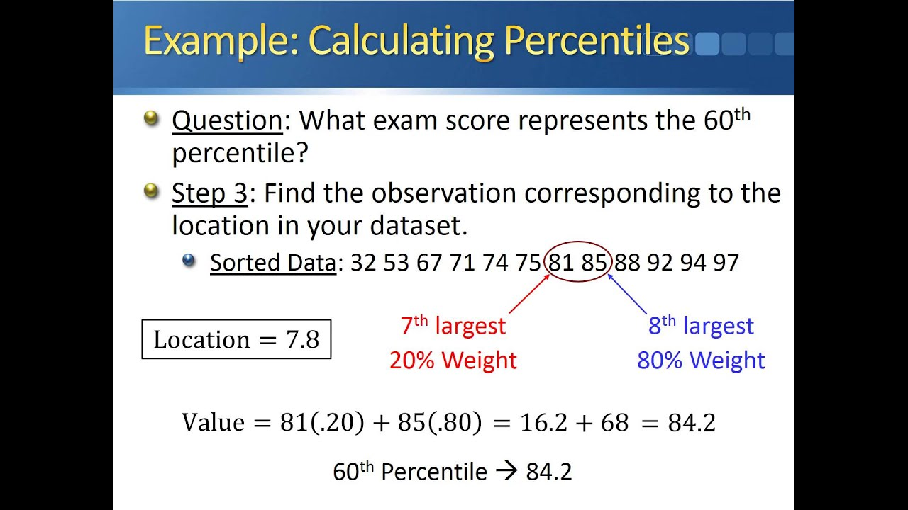 Percentiles and Five Number Summary