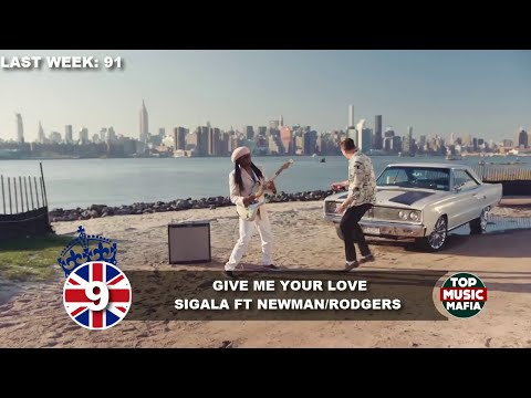 Top 10 Songs of The Week - July 2, 2016 (UK BBC CHART)