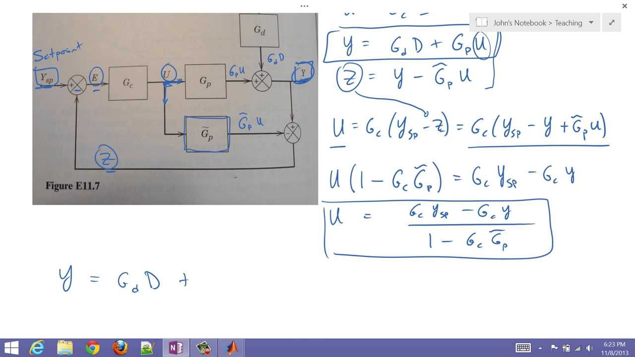 Block Diagram Algebra
