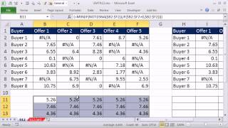 Excel Magic Trick 912: Conditional Formatting Minimum Value in Row Ignore Zero and #N/A: AGGREGATE