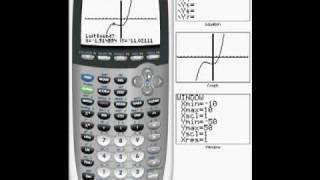 TI-84 plus graph local max, min, x-intercept(s), y-intercept
