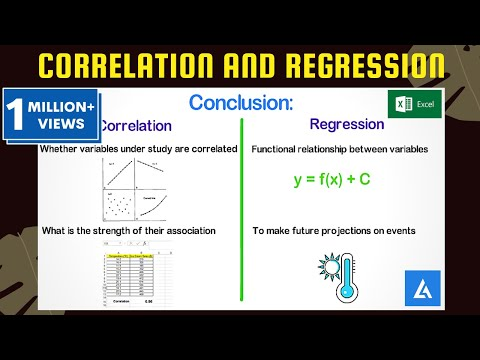 Correlation & Regression: Concepts with Illustrative examples