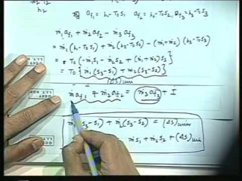 NPTEL :: Mechanical Engineering - Basic Thermodynamics