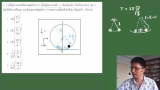 วิเคระห์+เฉลยข้อสอบฟิสิกส์ 9วิชาสามัญ2558 (ข้อ1-8)