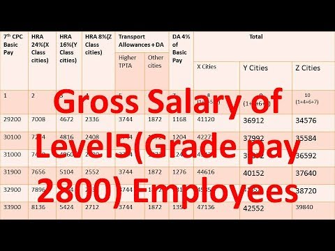 Know the Gross Salary of Level 5 (Grade Pay 2800) with Allowances of
