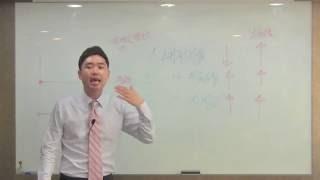 ★갱신형보험의 위험성과 활용방안[행복재무상담센터 오영일센터장]