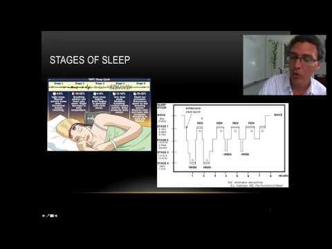 9:1   Lecture-1   Sleep