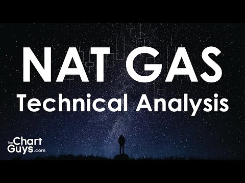 Natural Gas Technical Analysis Chart 10/3/2016 by ChartGuys.com