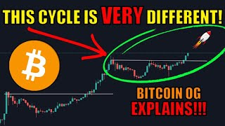 THIS BITCOIN CYCLE is VERY DIFFERENT! Dan Held Explains MOST SURPRISING Cryptocurrency Events 2020!