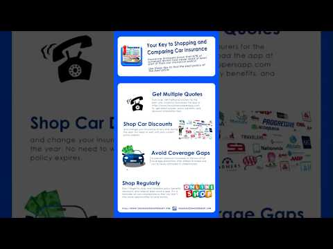Shop and Compare Auto Insurance