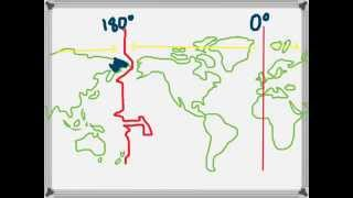 The International Date Line