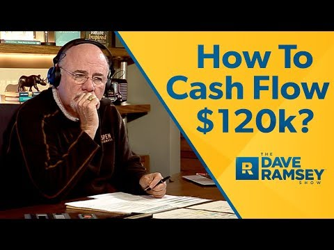 How Do I Cash Flow $120,000 Of School?