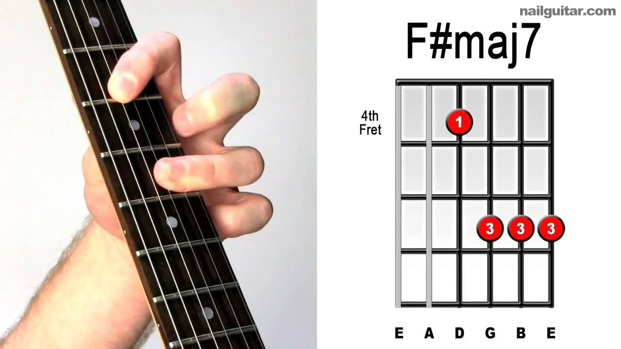 Fmaj7 Guitar Chord Tutorial Learn Bar Chords Super Easy