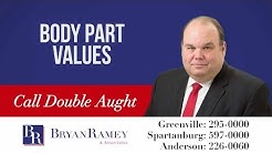 Body Part Values | Greenville, SC Work' Injury Lawyer (864) 295-0000