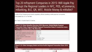 Top 20 mpayment companies in 2015