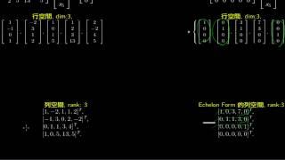 心智圖學線代:行空間與列空間B