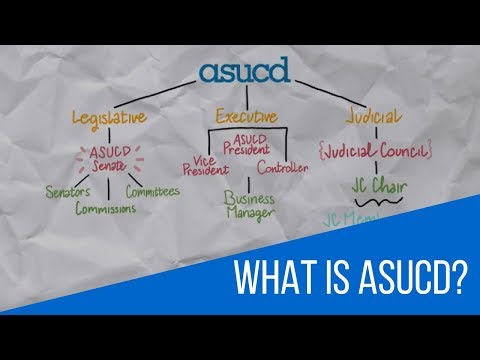 How Does ASCUD Work?