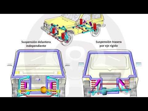 INTRODUCCIÓN A LA TECNOLOGÍA DEL AUTOMÓVIL - Módulo 10 (3/18)
