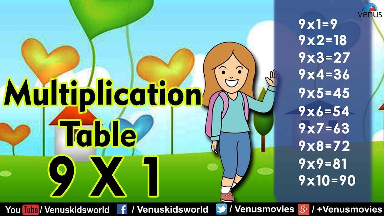multiplication 9 - Selo.l-ink.co