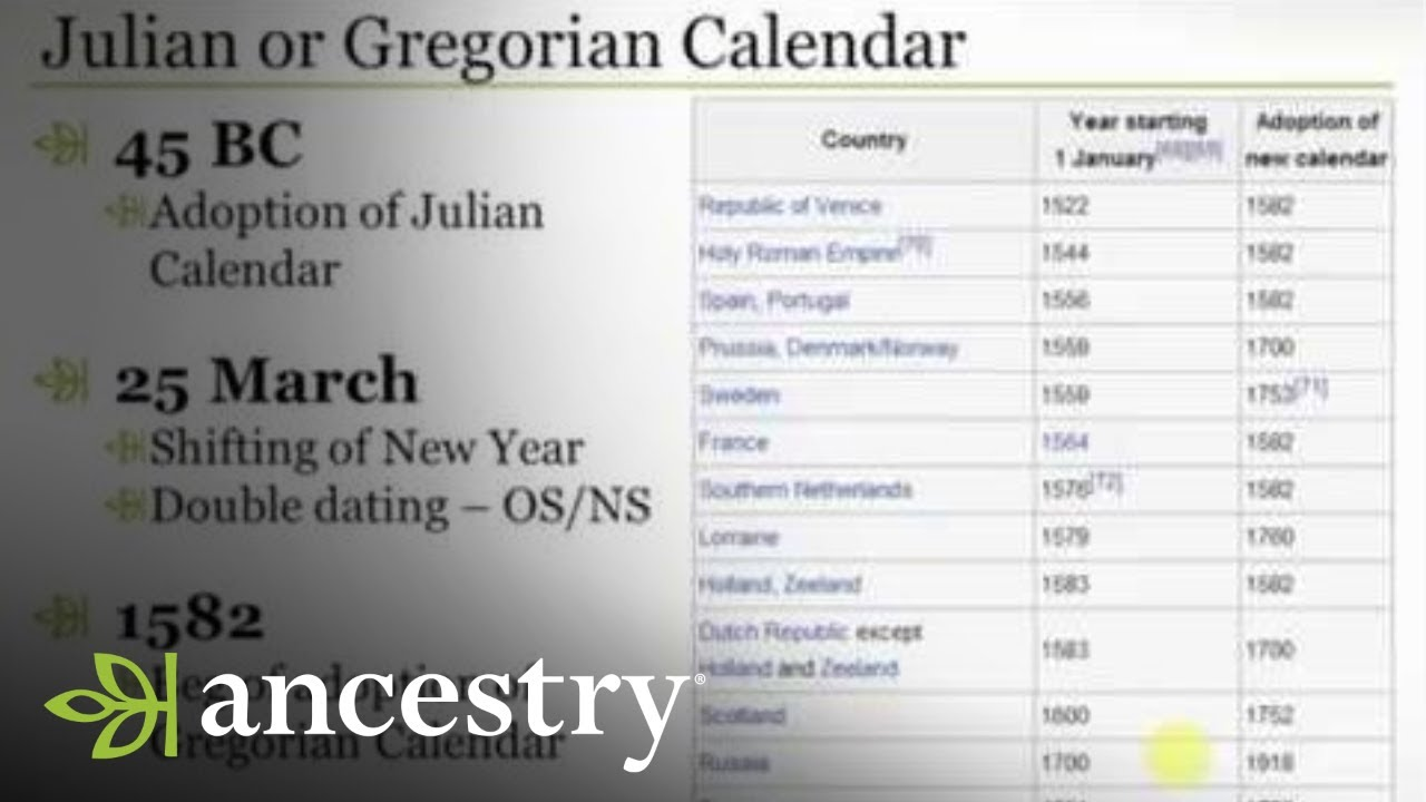 Double Dating Julian Calendar Or Gregorian Calendar Ancestry