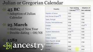 Double Dating:  Julian Calendar or Gregorian Calendar