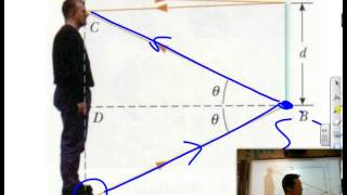 Geometric Optics - Part 1 - Plane Mirrors