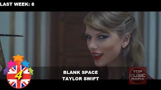 top 10 songs of the week december 13 2014 uk bbc chart