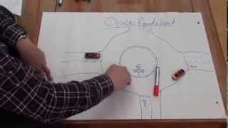 Carcaptain Roundabouts ~ PASS Guarantee intensive courses.